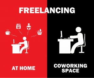 coworking vs traditional office