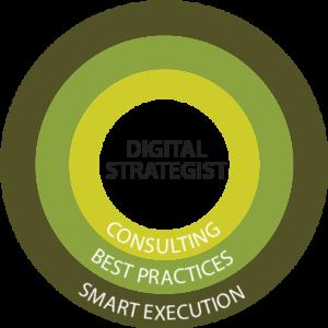 Digital-strategist-jobs-london