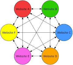 link-building-seo