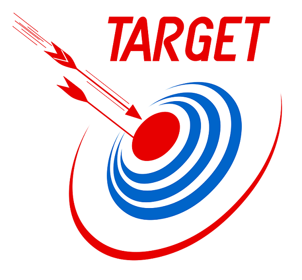 targets for 2017