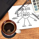 How-to-do-SEO-for-website