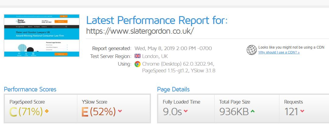 page speed score gtmetrix