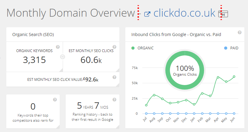 ClickDo-Organic-SEO-traffic