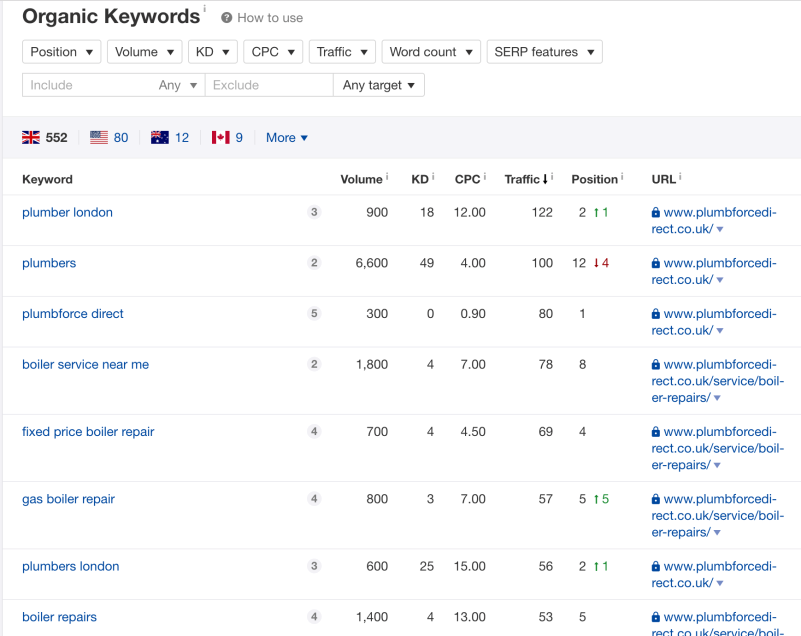 keywords-researching-by-ClickSlice
