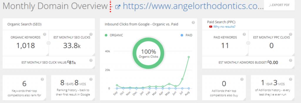 tips-to-grow-organic-seo-traffic