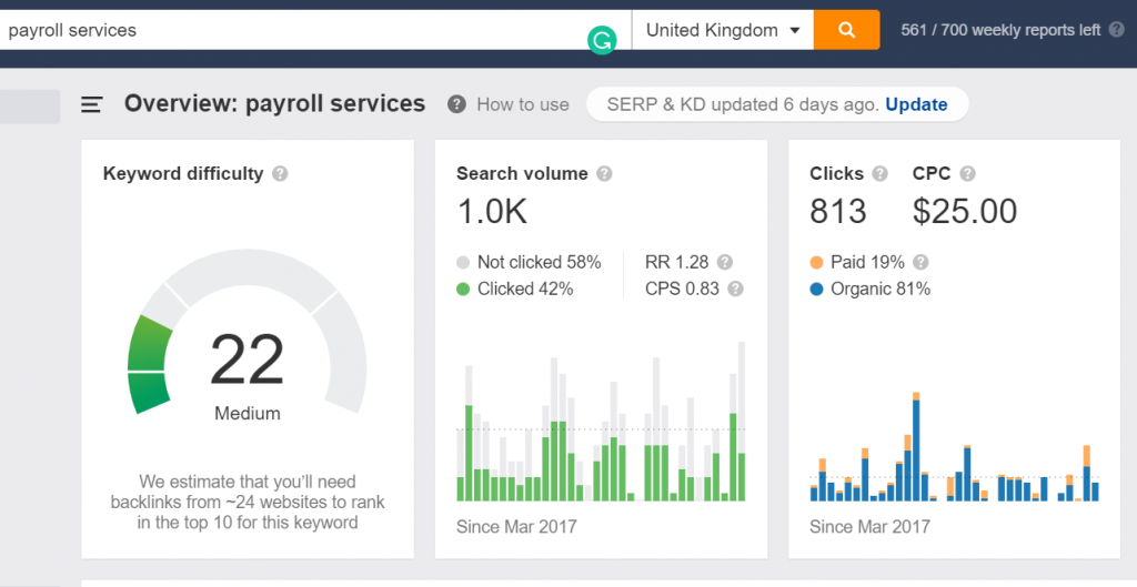 Google Ads for Payroll Services