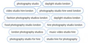 Photography Studio in London Google Ads Case Study