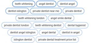 google ads dentist case study
