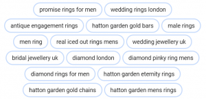 online marketing for your Jewellery Shop
