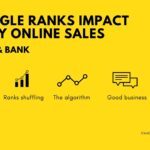 Google-Ranks-Impact-daily-online-sales