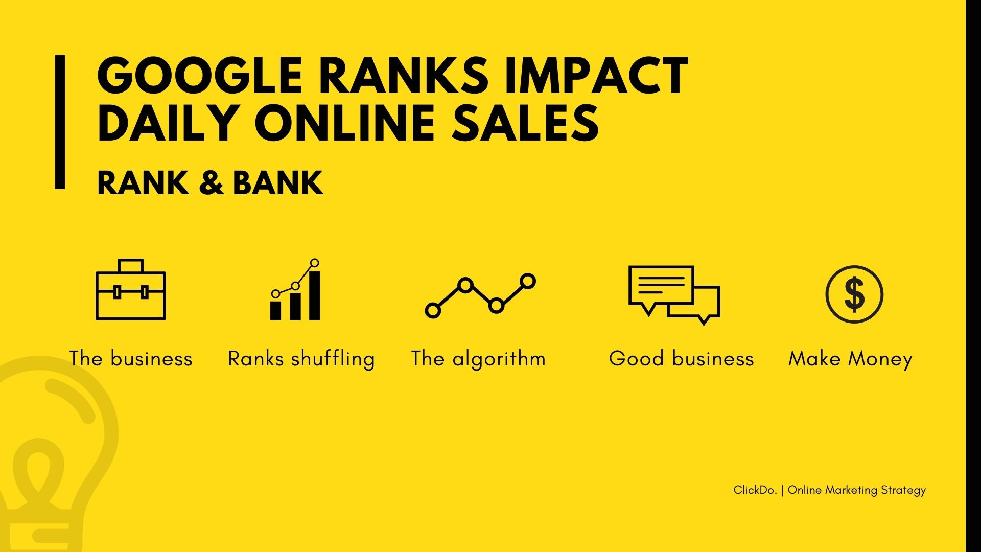 Google-Ranks-Impact-daily-online-sales