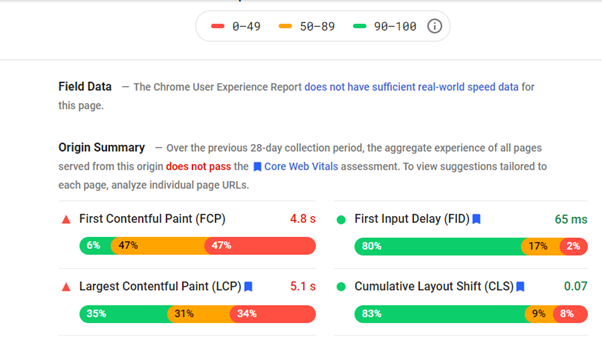 Google page experience - Page speed