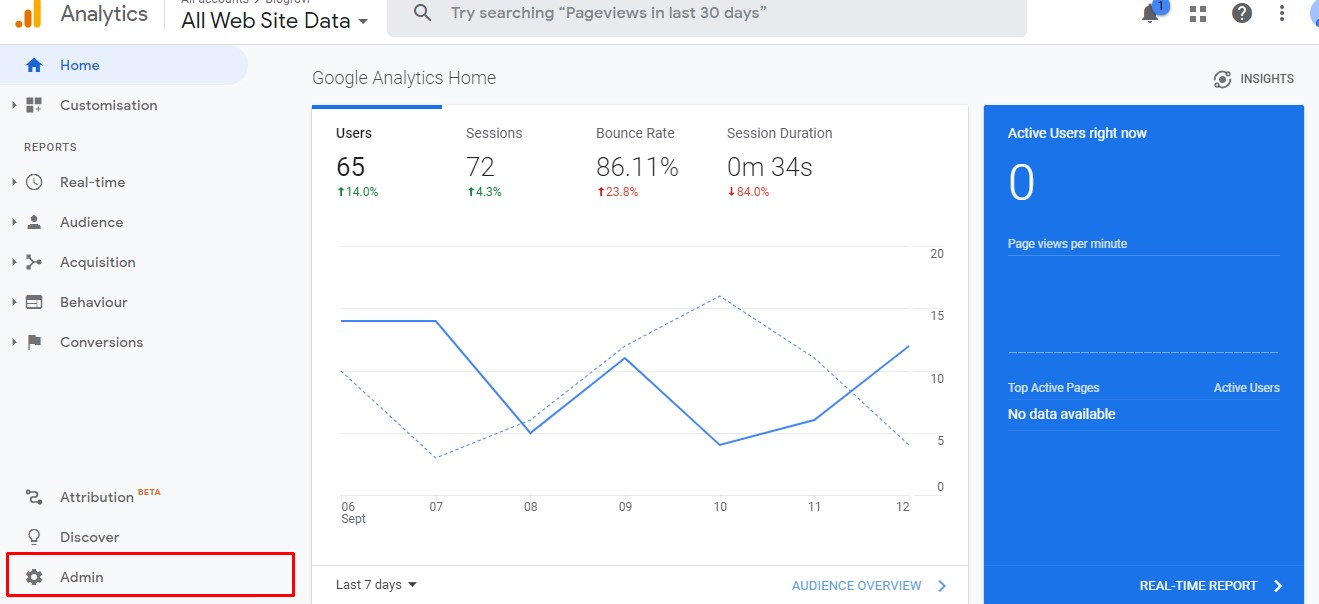 checking SEO ROI using Google Analytics