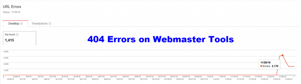 Fix Bulk 404 errors in Webmaster Tools