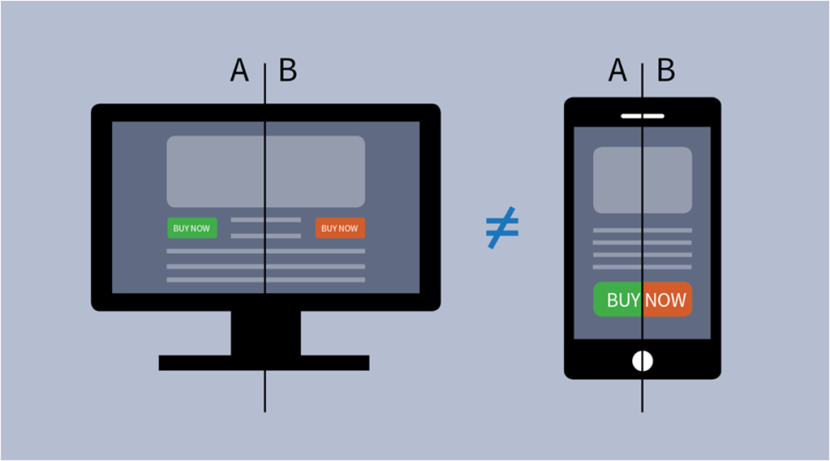 Detailed Guide On A/B And Multivariate Testing With Case Study