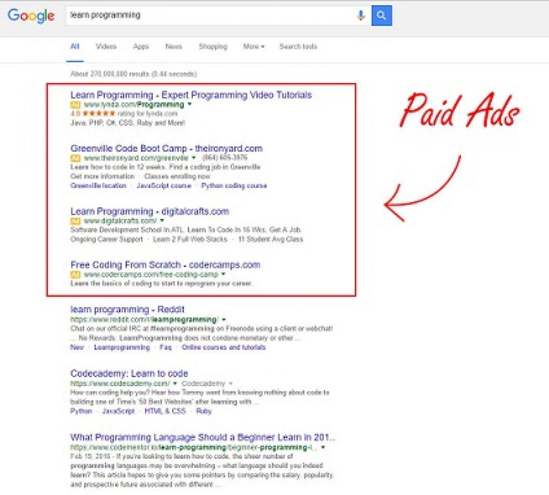 Little Know Ways to Write Killer Google Ads