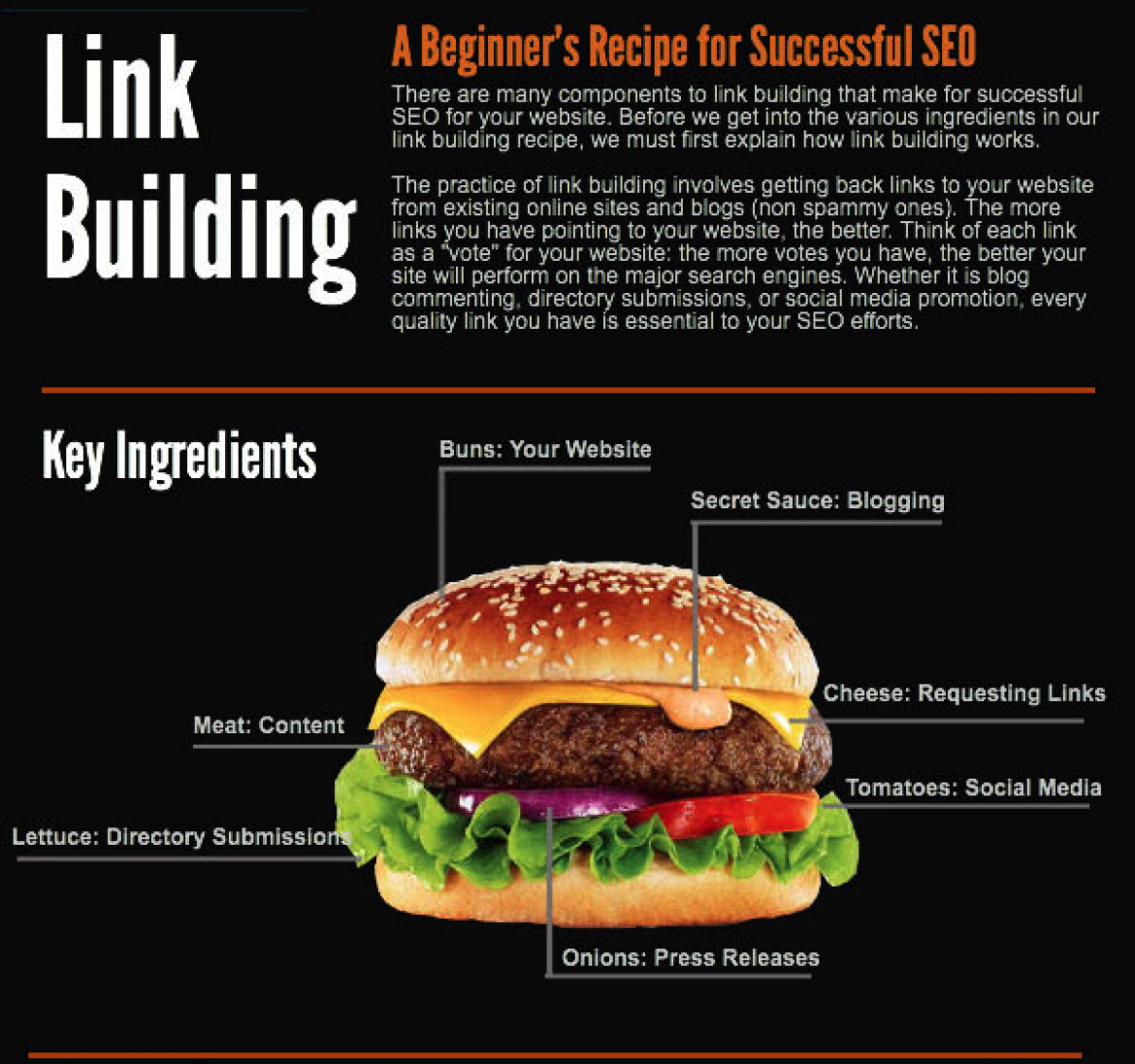 Effective link building Strategy for Bloggers – 2014 Penguin 3.0 Approved!